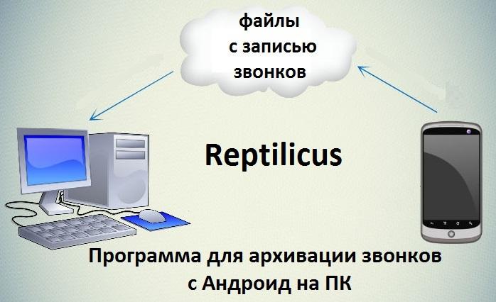 Программа для архивации звонков с Андроид на ПК