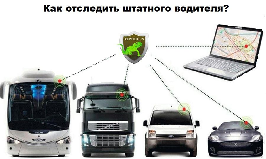 Приложение слежения за водителем